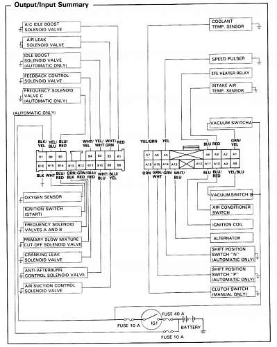 Click image for larger version.  Name:a20 ecu pinout.JPG Views:5 Size:89.6 KB ID:10852